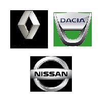 Testere auto Renault, Dacia